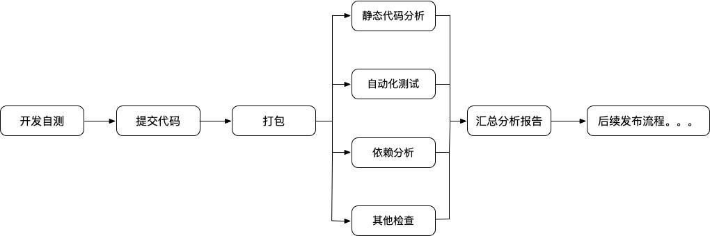 release-flow